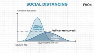 sociald3